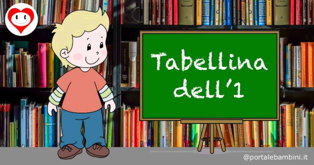 tabelline scuola primaria abellina dell'1