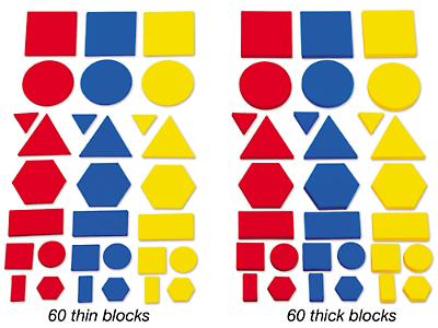 blocchi logici