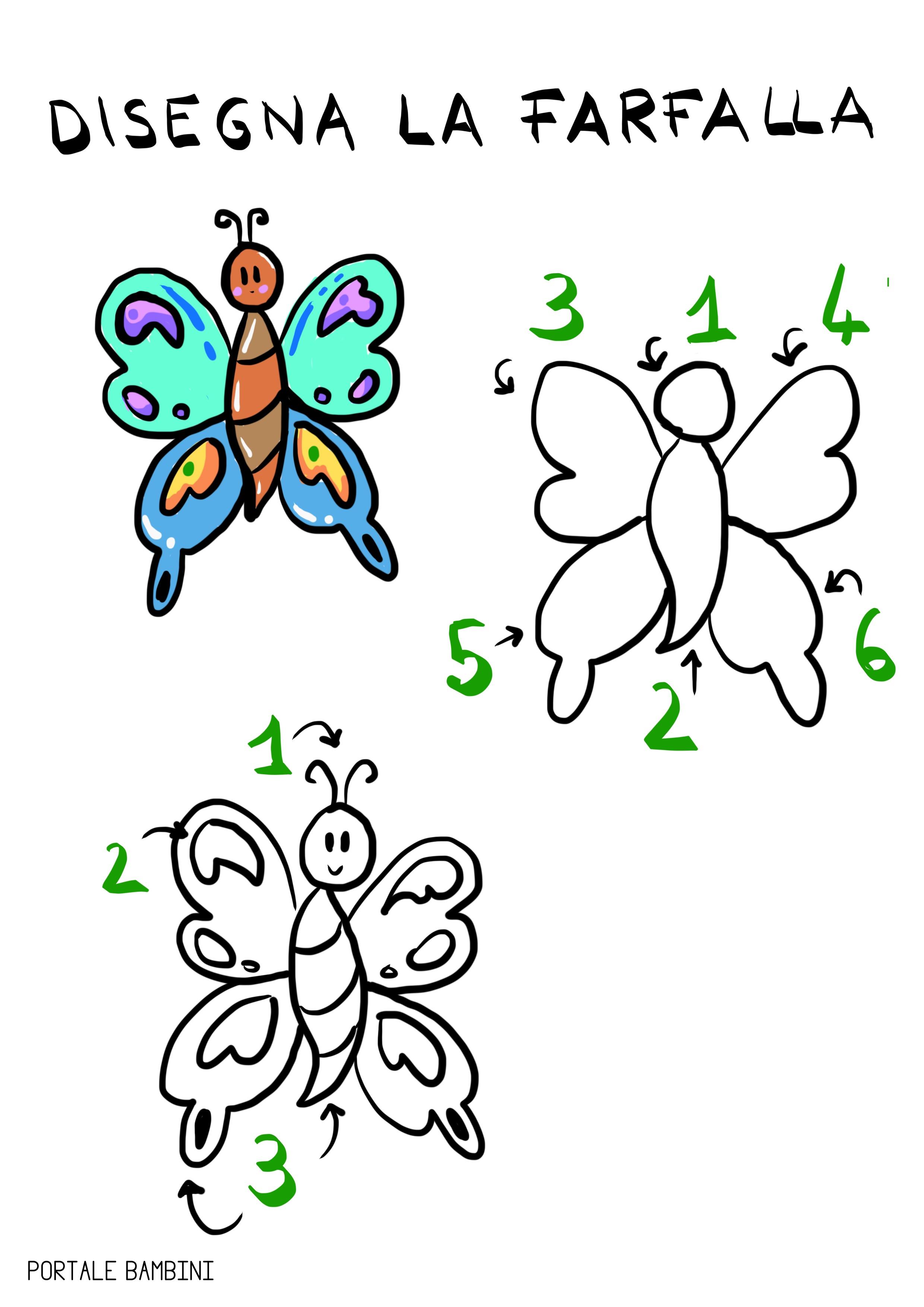 disegni facili copiali a matita o con la biro portale