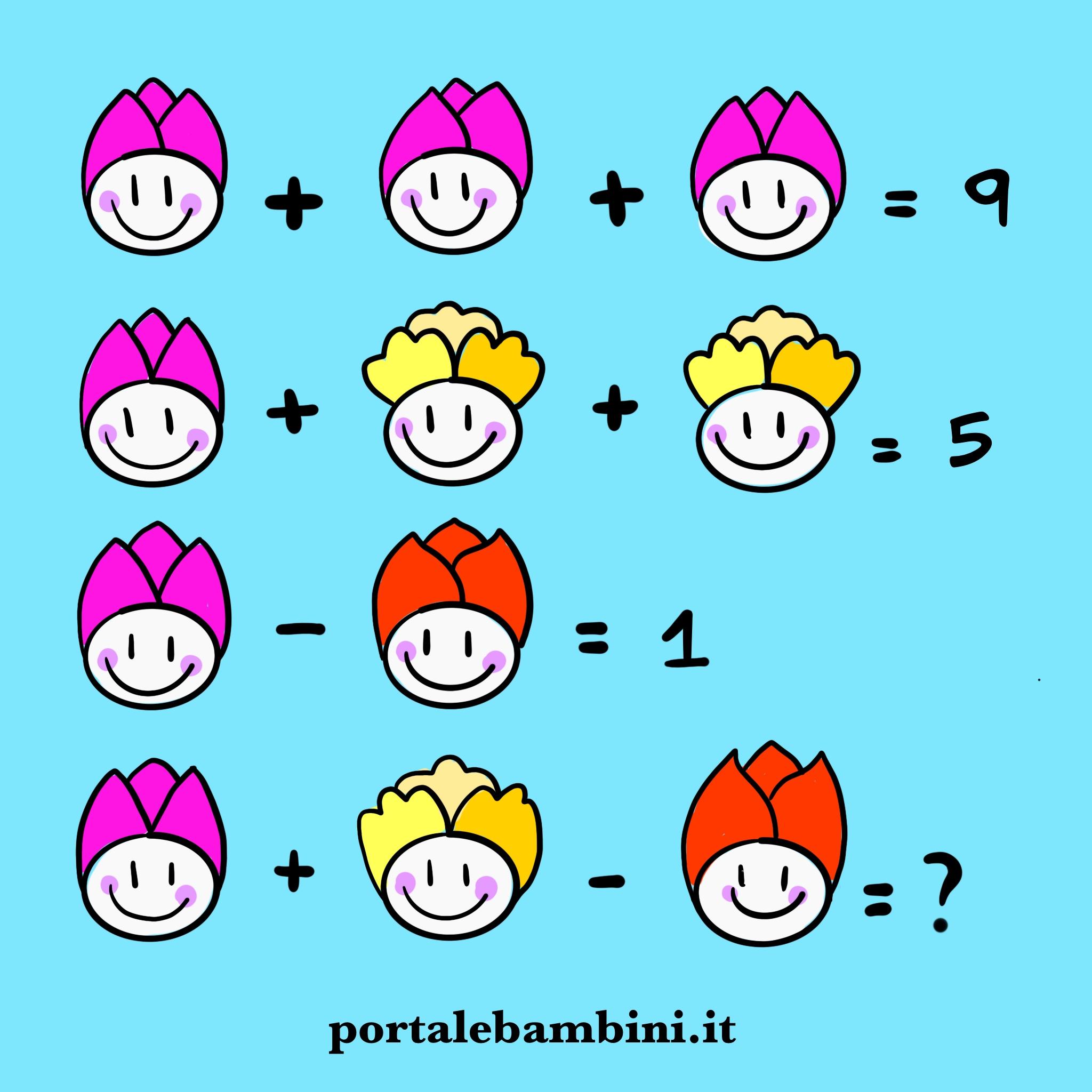 giochi e indovinelli matematici per bambini