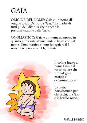 gaia origine significato nome onomastico