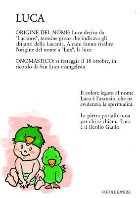 luca significato origine nome onomastico