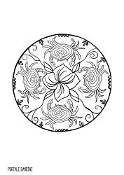 Mandala Dei Segni Zodiacali Portale Bambini