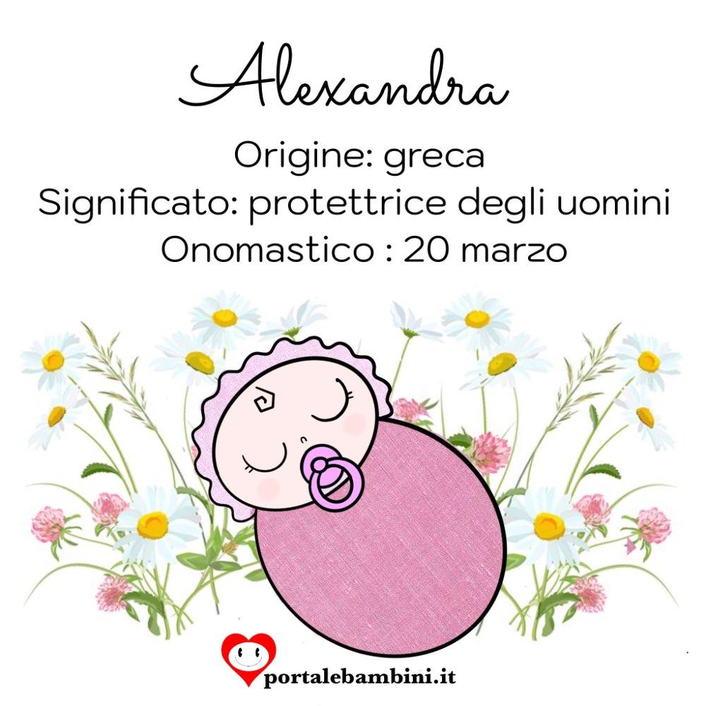 alexandra origine e significato del nome