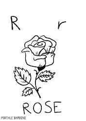 alfabetiere inglese r