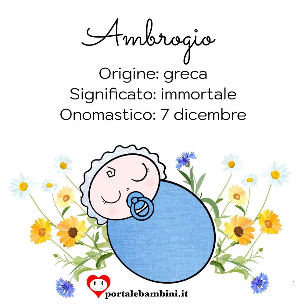 ambrogio origine e significato del nome