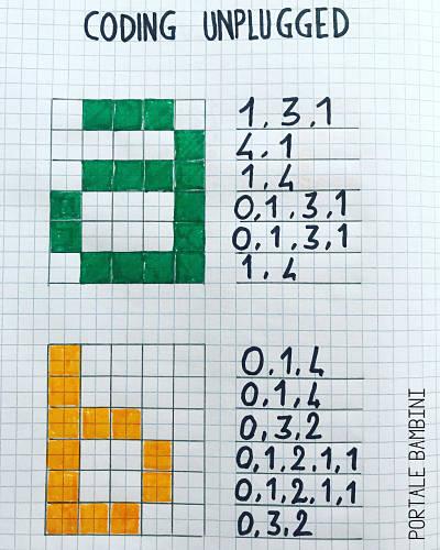 coding unplugged scuola primaria esercizi 2