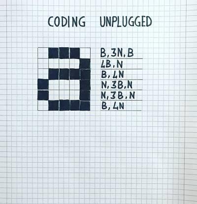 coding unplugged scuola primaria esercizi 1
