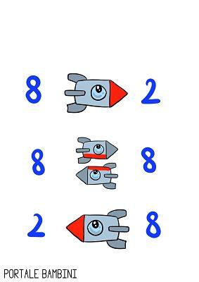 maggiore minore uguale simboli di
