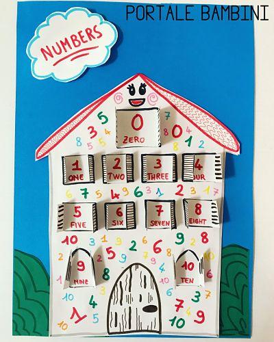 numeri in inglese bambini scuola primaria
