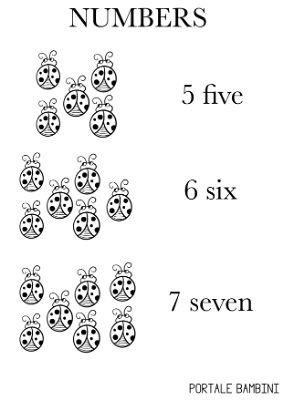 numeri in inglese illustrati per bambini schede 2
