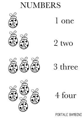 numeri in inglese illustrati per bambini schede 1