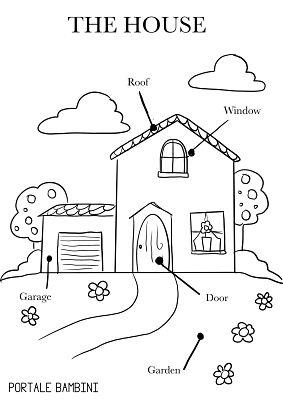 Le Parti Della Casa In Inglese Portale Bambini