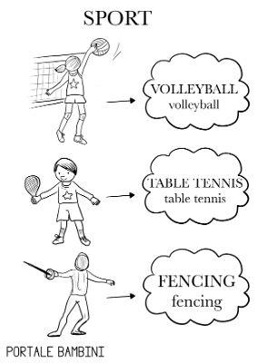 Giochi E Sport In Inglese Per Bambini Portale Bambini