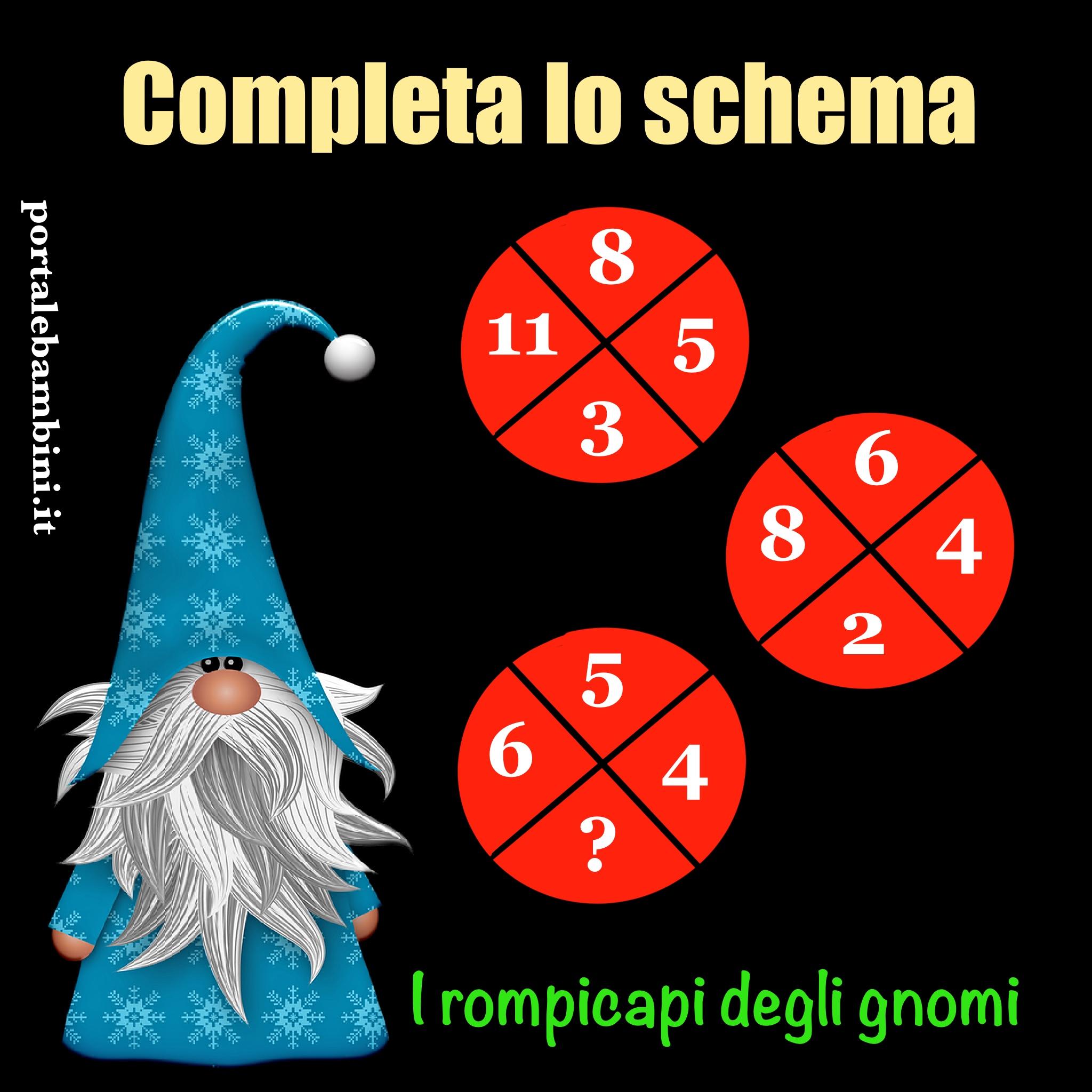 indovinelli logici numeri a spicchi