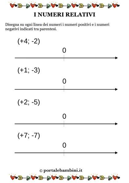 i numeri relativi numeri positivi numeri negativi scuola primaria schede didattiche esercizi 1