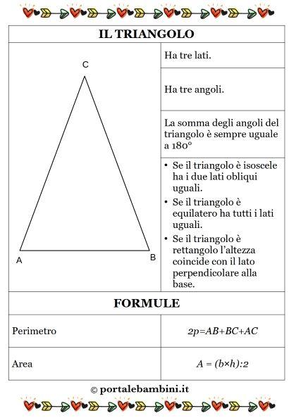 il triangolo scuola primaria schede didattiche mappa concettuale
