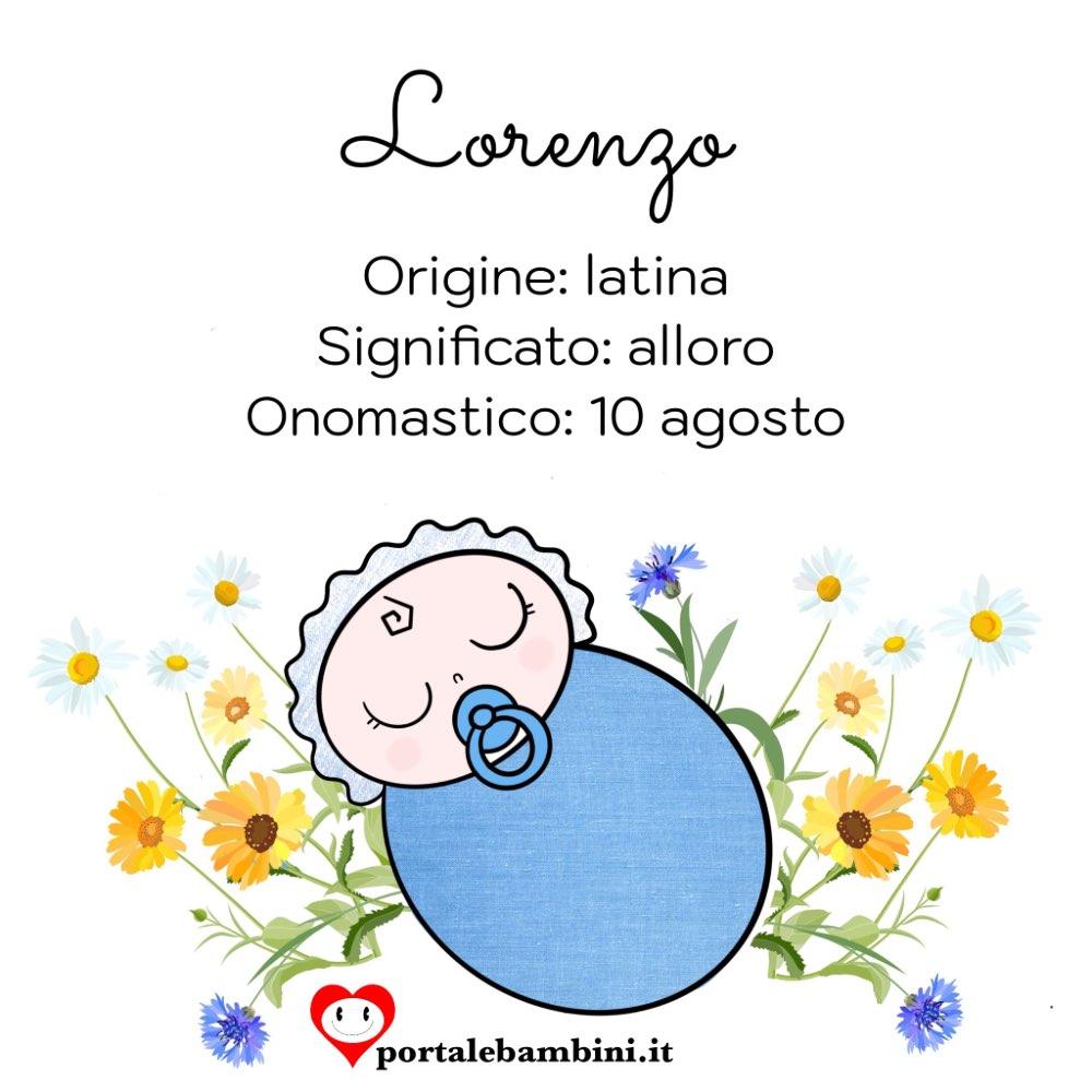 lorenzo origine e significato del nome