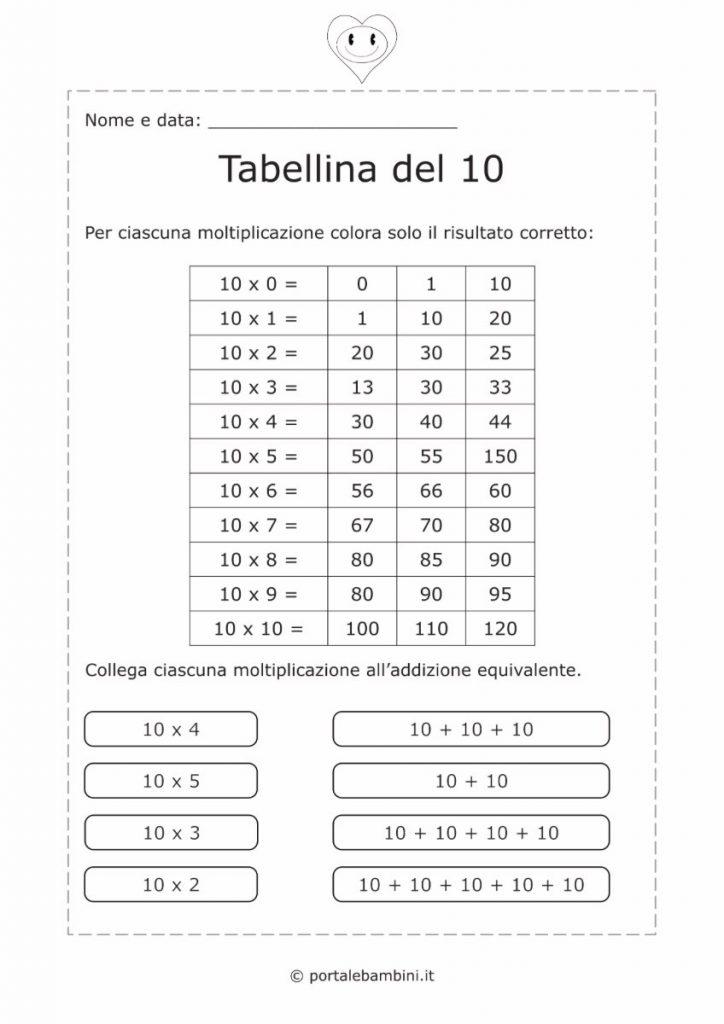 tabellina del 10 schede didattiche esercizi 1